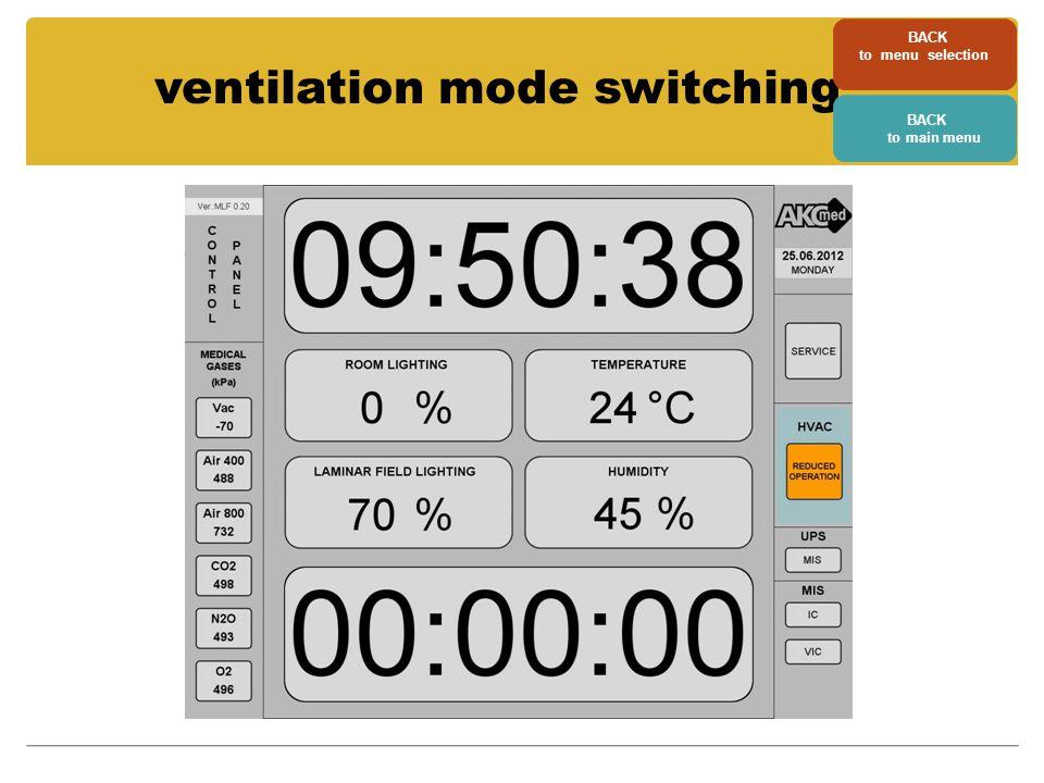 ventilation mode switching BACK to menu selection BACK to main menu