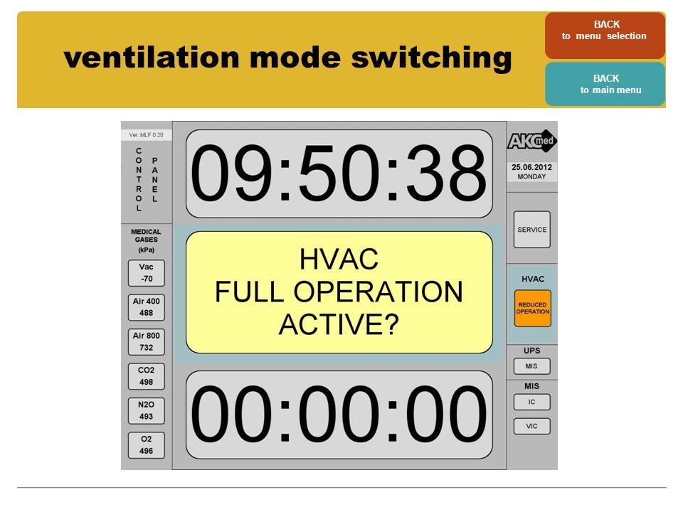 BACK to menu selection BACK to main menu ventilation mode switching