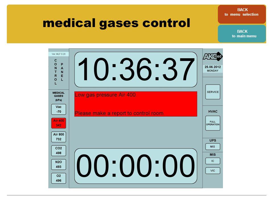 BACK to menu selection BACK to main menu medical gases control