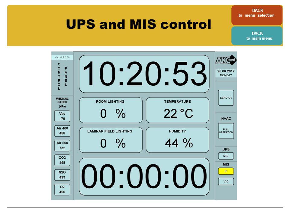 UPS and MIS control BACK to menu selection BACK to main menu