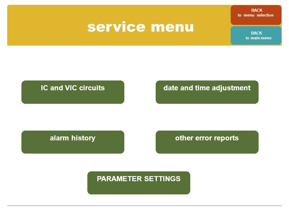 service menu IC and VIC circuits alarm history date and time adjustment other error reports PARAMETER SETTINGS BACK to menu selection BACK to main menu