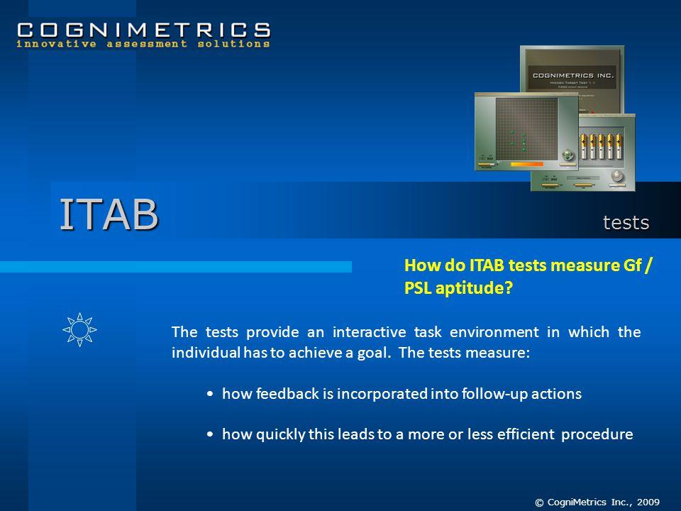 How do ITAB tests measure Gf / PSL aptitude.