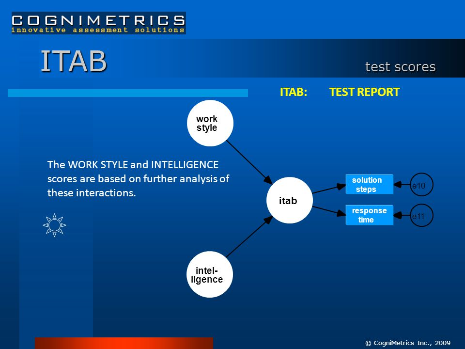 © CogniMetrics Inc., 2009 ITAB test scores solution steps e10 response time e11 work style itab intel- ligence ITAB: TEST REPORT The WORK STYLE and INTELLIGENCE scores are based on further analysis of these interactions.