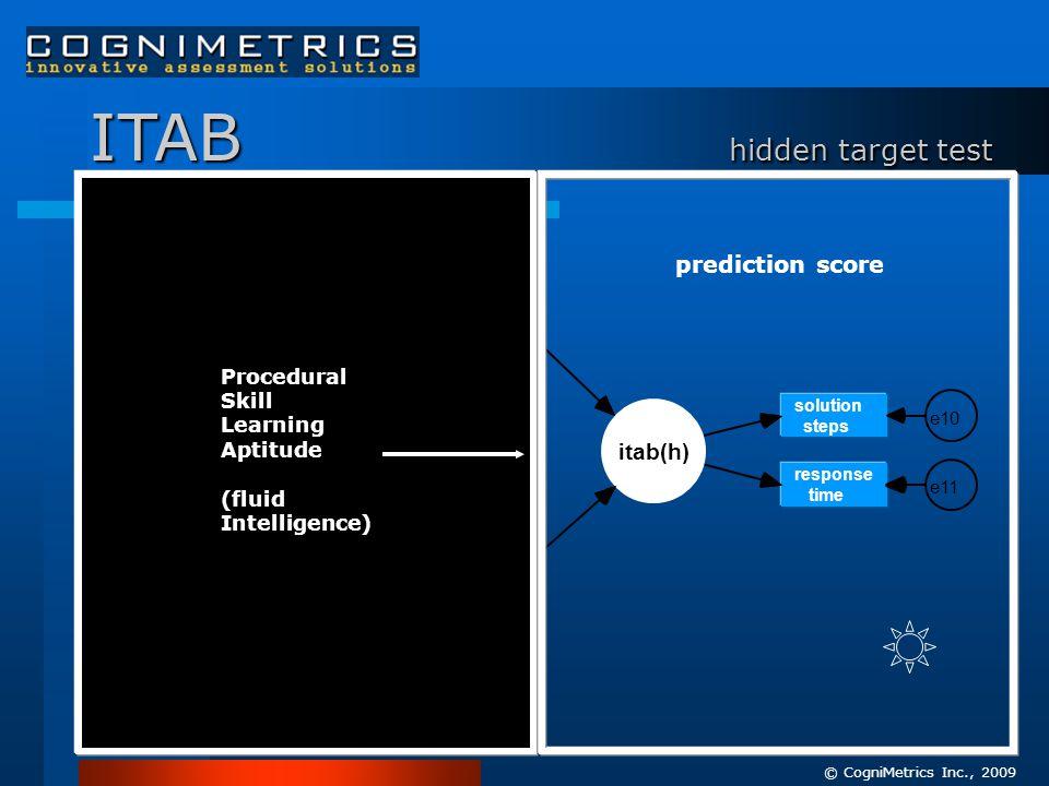 © CogniMetrics Inc., 2009 Procedural Learning Aptitude Score prediction score Procedural Skill Learning Aptitude (fluid Intelligence) ITAB hidden target test