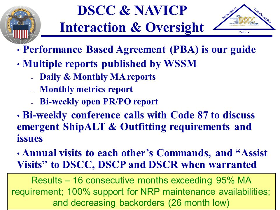 21 DSCC & NAVICP Interaction & Oversight Performance Transformation Culture Performance Based Agreement (PBA) is our guide Multiple reports published