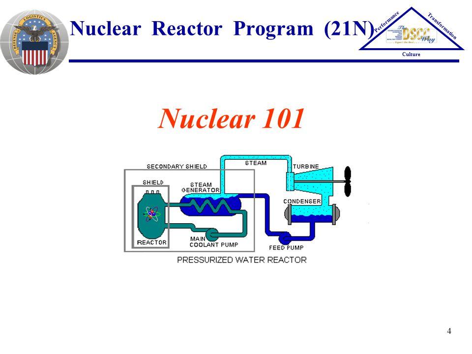 4 Nuclear Reactor Program (21N) Performance Transformation Culture Nuclear 101