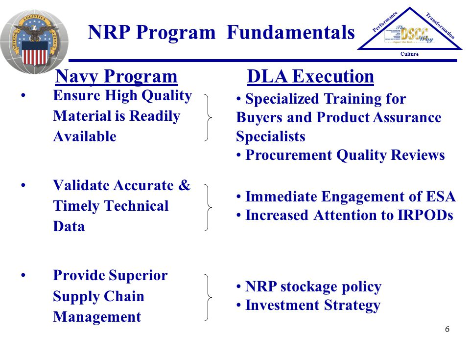 6 NRP Program Fundamentals Ensure High Quality Material is Readily Available Validate Accurate & Timely Technical Data Provide Superior Supply Chain M