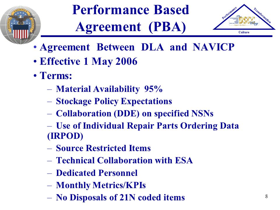 19 NSN Profile Performance Transformation Culture Supply Chain Total NSNs Aviation5,402 Land987 Maritime23,581 C&E13 Medical74 C&T31 Total30,088 DLA Supply Chain Total NSNs Aviation1,942 Land55 Maritime1,364 Total3,361 DSCR