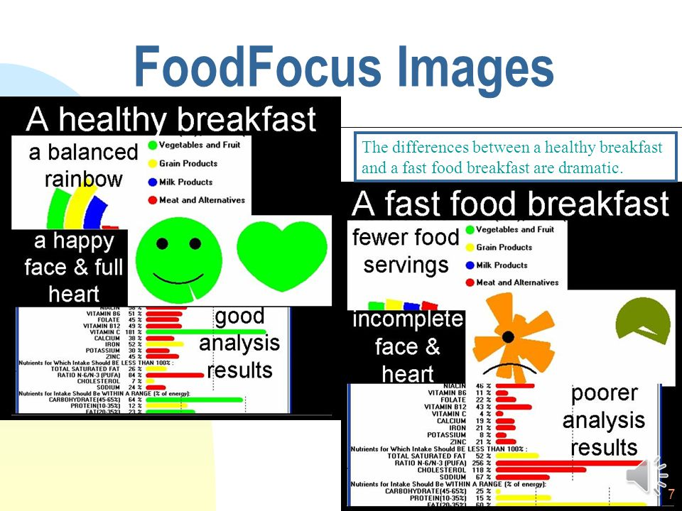 7 FoodFocus Images The differences between a healthy breakfast and a fast food breakfast are dramatic.