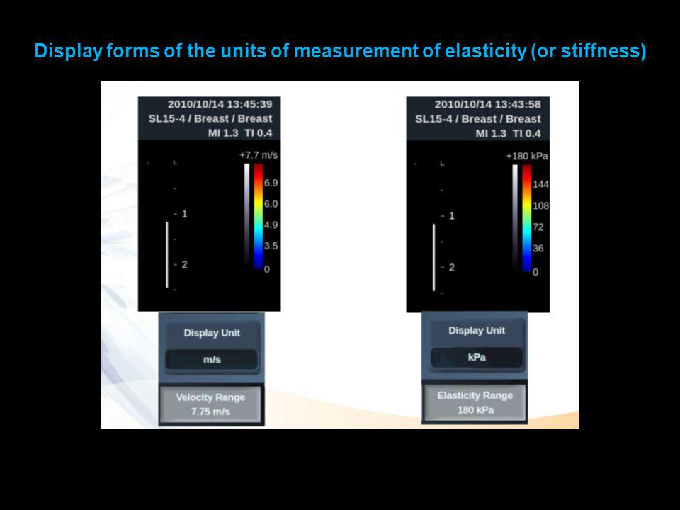 Display forms of the units of measurement of elasticity (or stiffness)