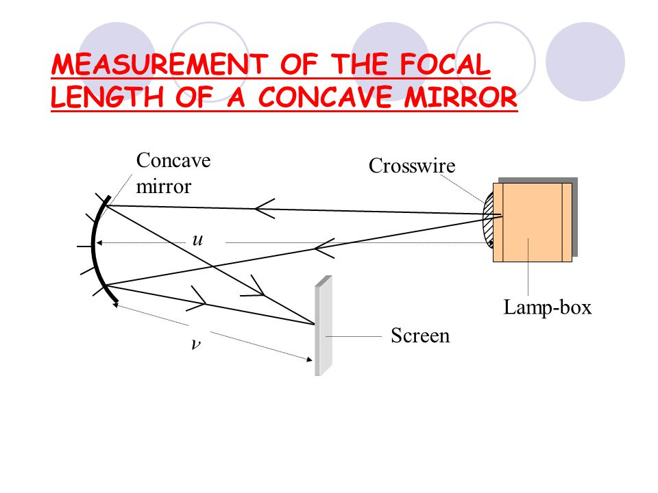 Questions An object 2cm high is placed 40cm in front of a concave mirror of focal length 10cm find the image position and height. An image in a concav