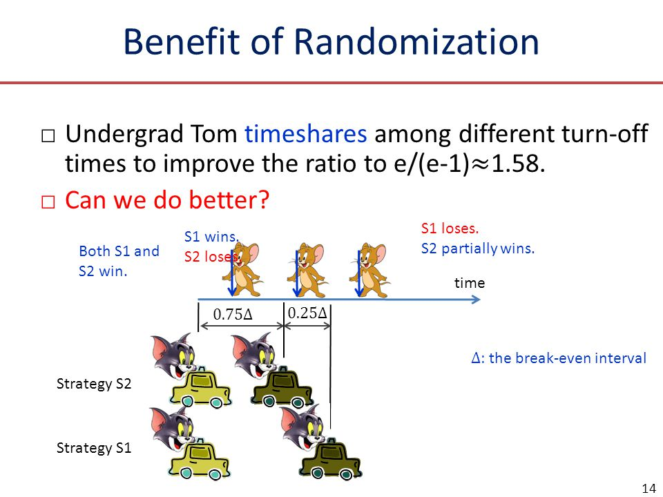 Benefit of Randomization 14 time Strategy S1 Strategy S2 Both S1 and S2 win. S1 wins. S2 loses. S1 loses. S2 partially wins.