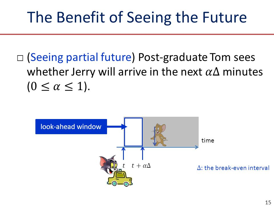 The Benefit of Seeing the Future 15 time look-ahead window