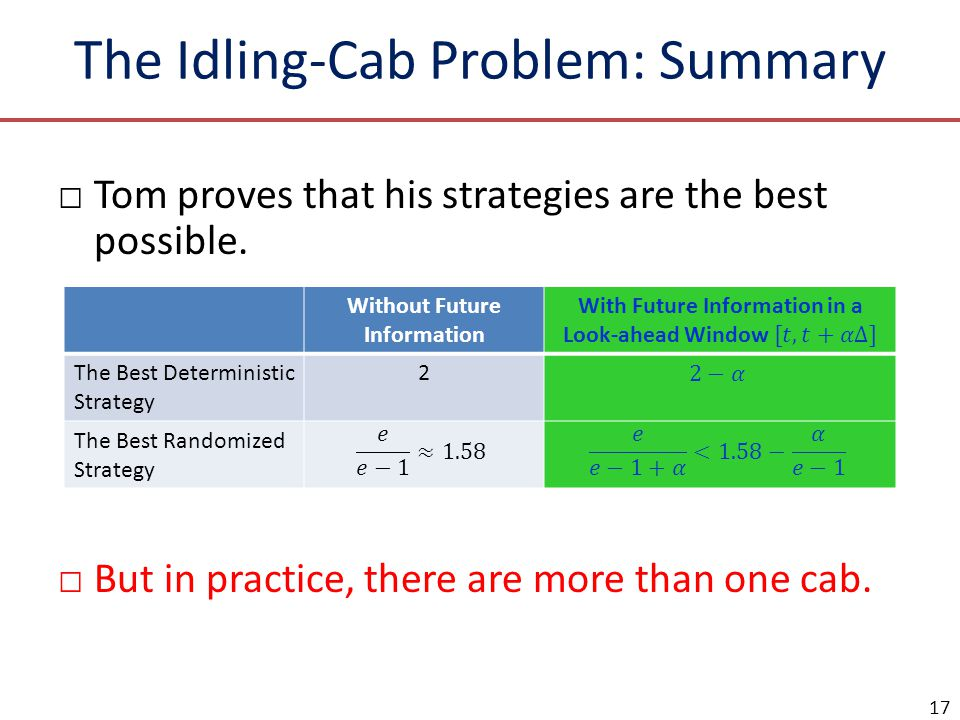 The Idling-Cab Problem: Summary Tom proves that his strategies are the best possible. But in practice, there are more than one cab. 17 Without Future