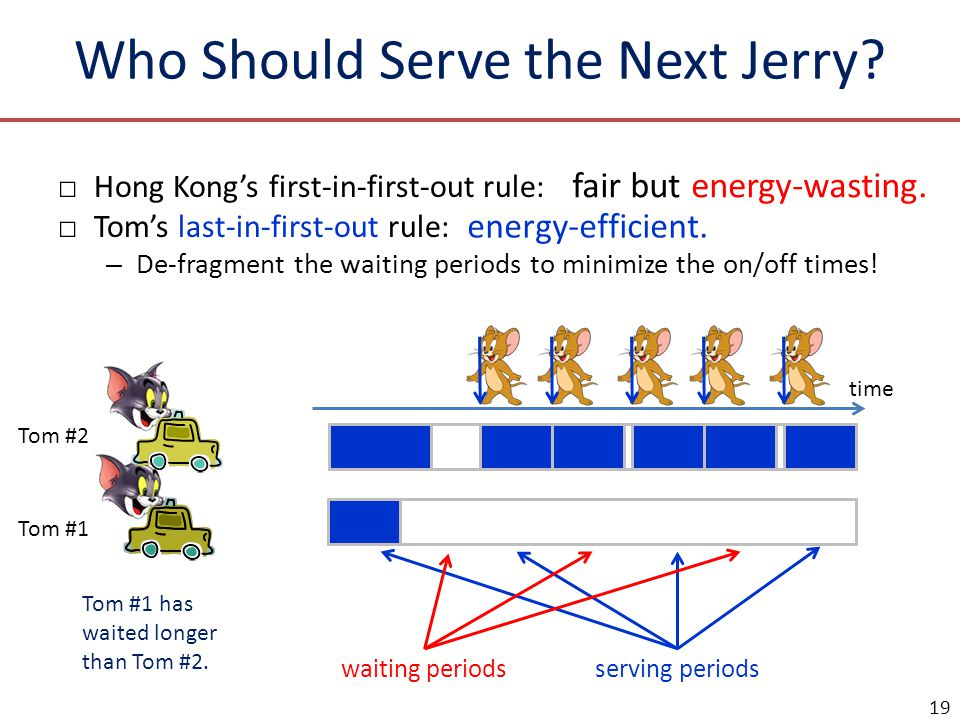 Who Should Serve the Next Jerry? Hong Kongs first-in-first-out rule: Toms last-in-first-out rule: – De-fragment the waiting periods to minimize the on