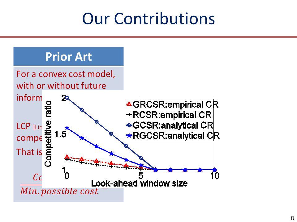 Our Contributions 8 Prior ArtOur Solutions: GCSR/RGCSR