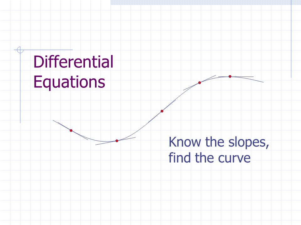 Differential Equations Know the slopes, find the curve