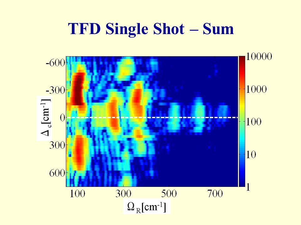 TFD Single Shot – Sum