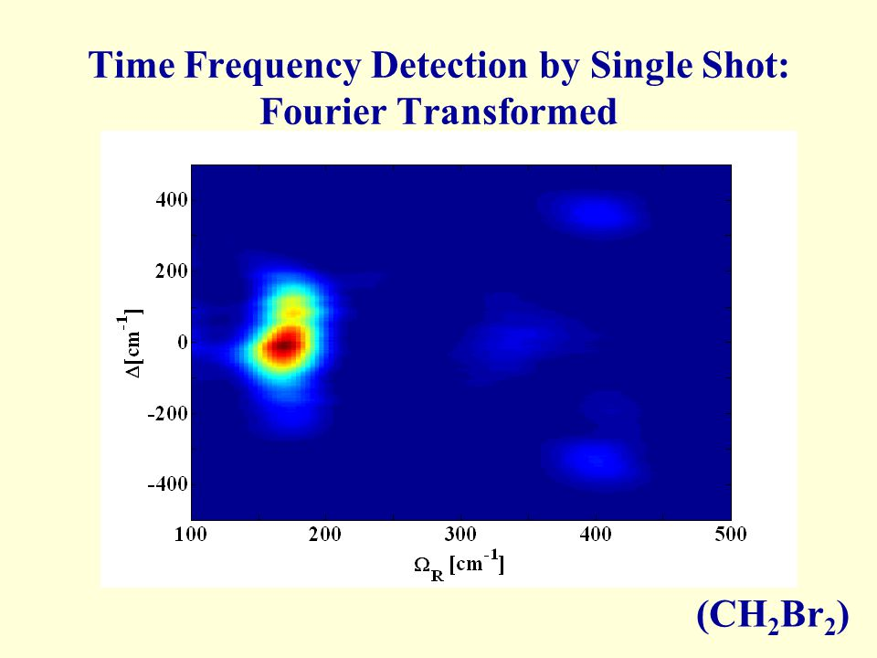 Time Frequency Detection by Single Shot: Fourier Transformed (CH 2 Br 2 )