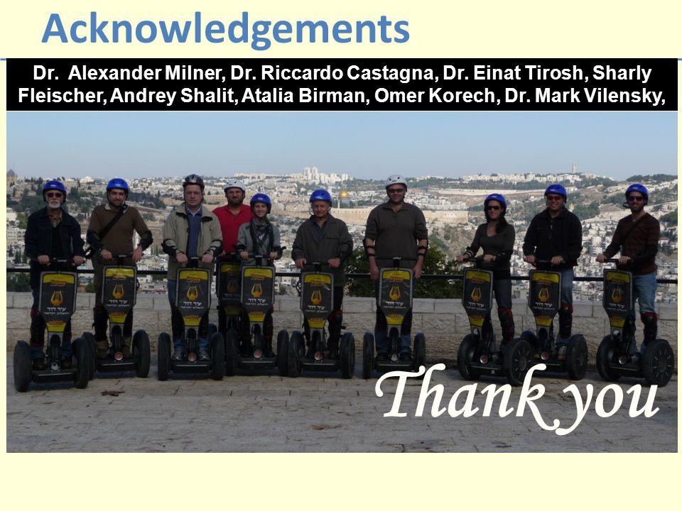 Acknowledgements Dr. Alexander Milner, Dr. Riccardo Castagna, Dr. Einat Tirosh, Sharly Fleischer, Andrey Shalit, Atalia Birman, Omer Korech, Dr. Mark