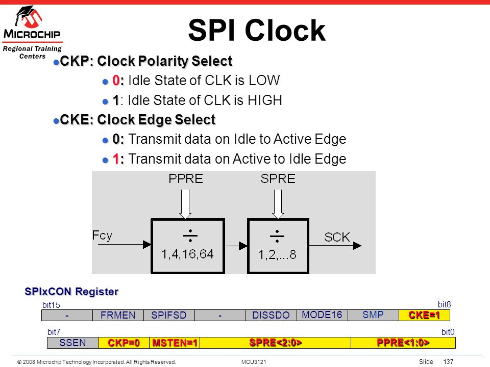 © 2008 Microchip Technology Incorporated. All Rights Reserved. MCU3121 Slide 137 SPI Clock bit7 bit0 bit15 bit8 DISSDO-SPIFSD FRMEN - MSTEN=1CKP=0SSEN
