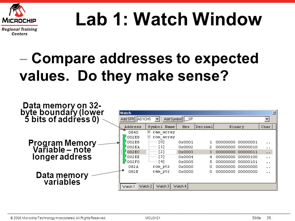 © 2008 Microchip Technology Incorporated. All Rights Reserved. MCU3121 Slide 35 Lab 1: Watch Window Data memory on 32- byte boundary (lower 5 bits of