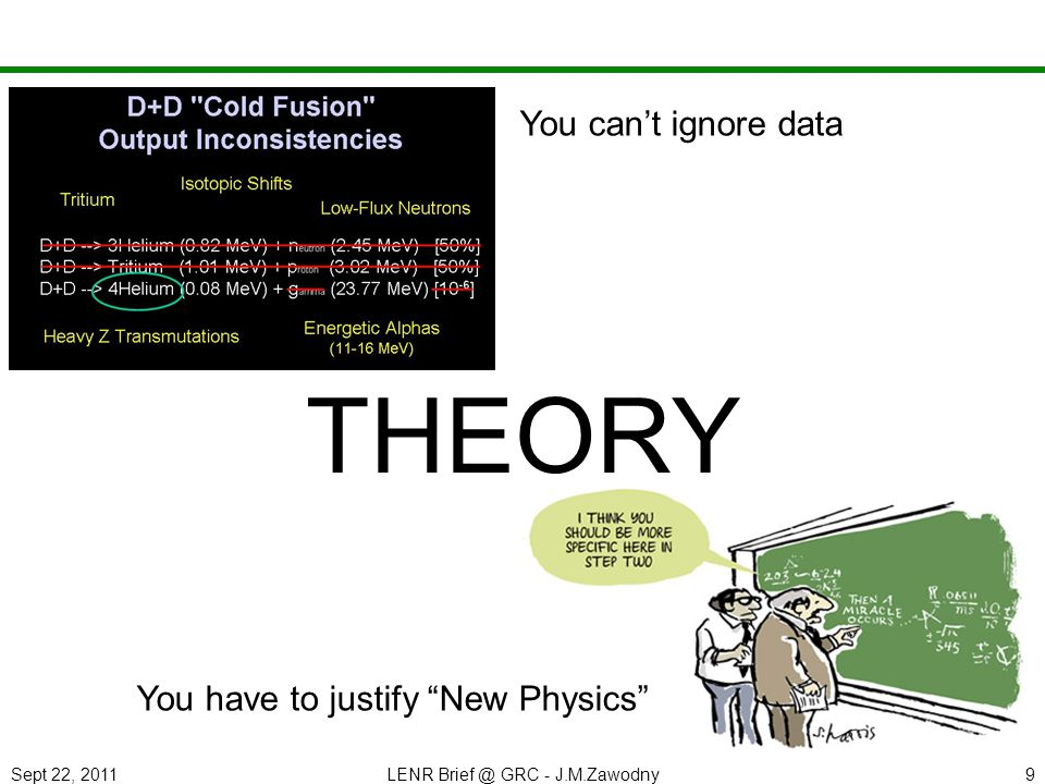Sept 22, 2011LENR Brief @ GRC - J.M.Zawodny9 THEORY You cant ignore data You have to justify New Physics