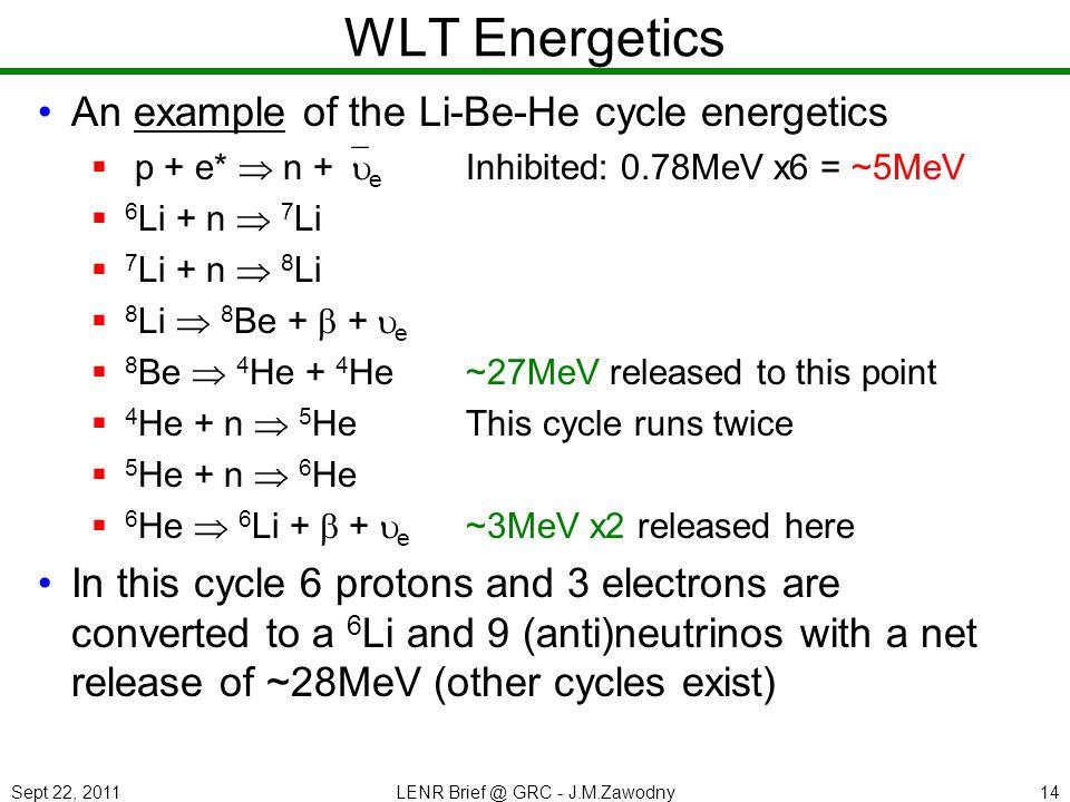 Sept 22, 2011LENR Brief @ GRC - J.M.Zawodny14 WLT Energetics An example of the Li-Be-He cycle energetics p + e* n + e Inhibited: 0.78MeV x6 = ~5MeV 6