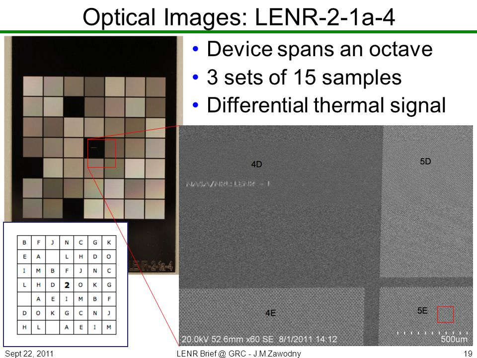 Sept 22, 2011LENR Brief @ GRC - J.M.Zawodny19 Optical Images: LENR-2-1a-4 Device spans an octave 3 sets of 15 samples Differential thermal signal