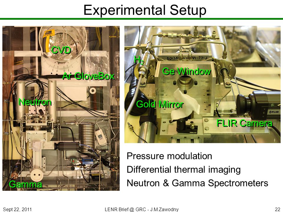 Sept 22, 2011LENR Brief @ GRC - J.M.Zawodny22 Experimental Setup Pressure modulation Differential thermal imaging Neutron & Gamma Spectrometers FLIR Camera Gold Mirror Ge Window H2H2 H2H2 CVD Gamma Neutron Ar GloveBox