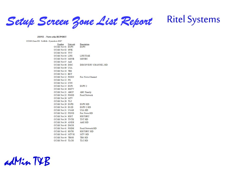 Setup Screen Zone List Report
