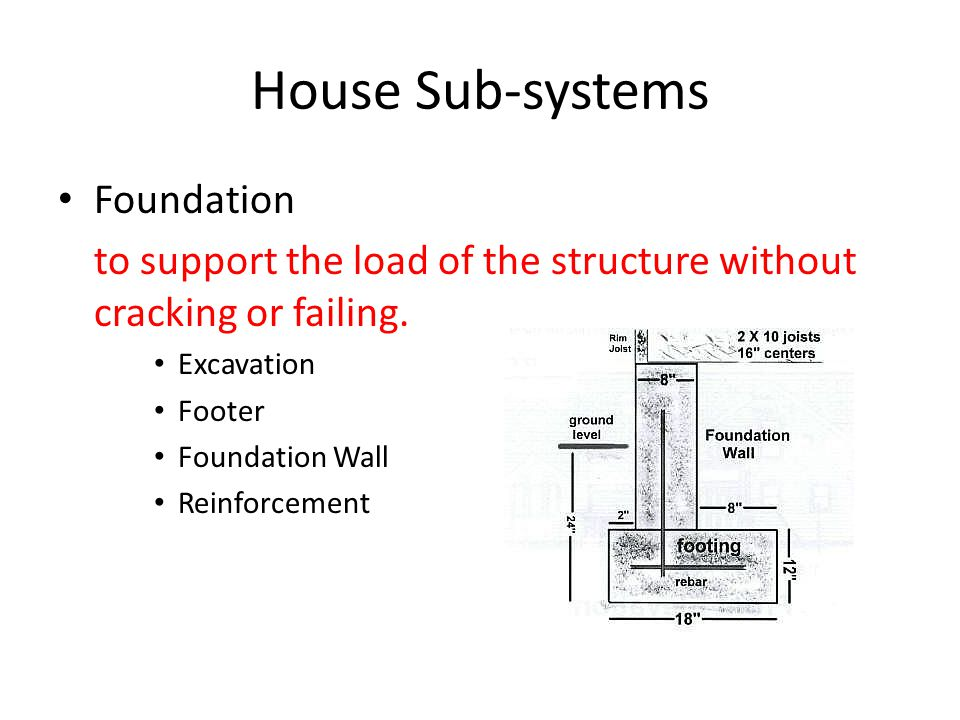 House Sub-systems Foundation to support the load of the structure without cracking or failing.