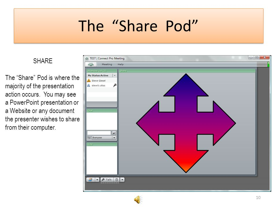 9 Use the Chat Pod to communicate with the presenter or other members in the room.