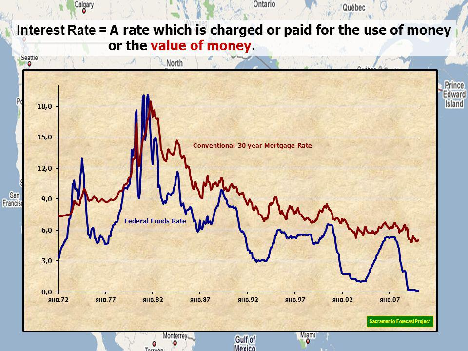 Interest Rate = A rate which is charged or paid for the use of money or the value of money.