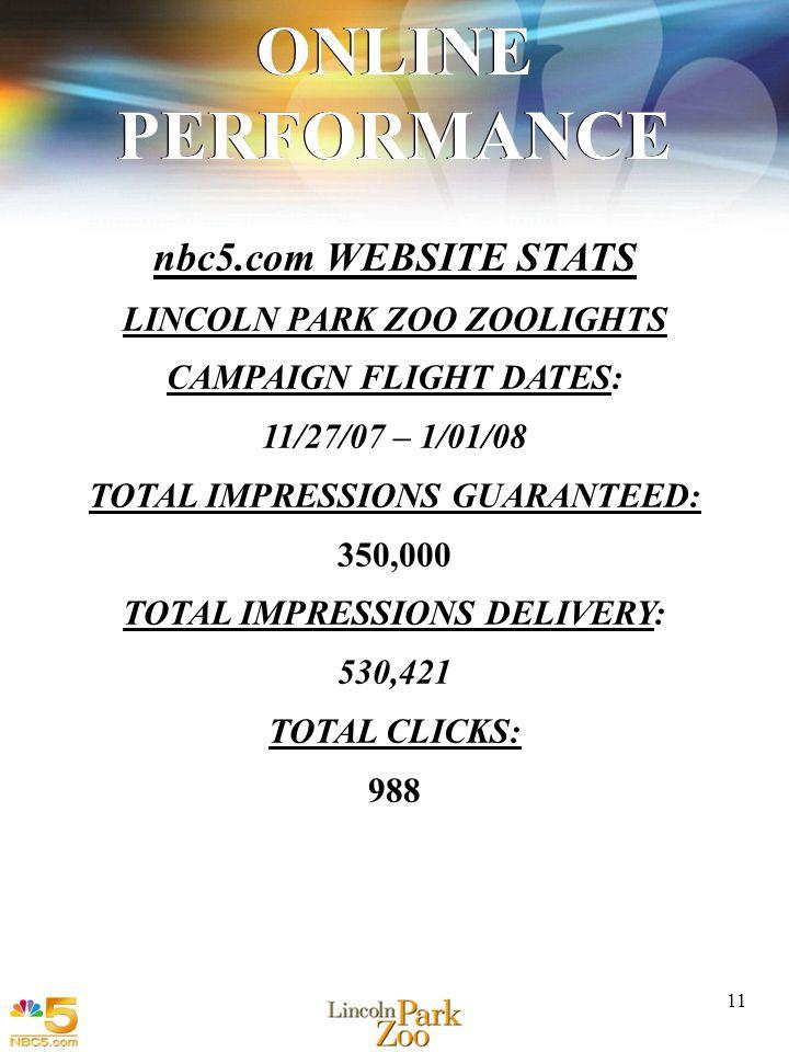 1 11 nbc5.com WEBSITE STATS LINCOLN PARK ZOO ZOOLIGHTS CAMPAIGN FLIGHT DATES: 11/27/07 – 1/01/08 TOTAL IMPRESSIONS GUARANTEED: 350,000 TOTAL IMPRESSIO