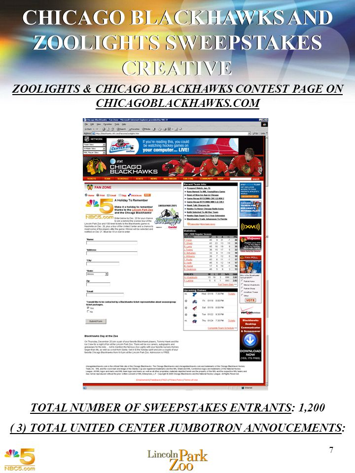 1 7 ZOOLIGHTS & CHICAGO BLACKHAWKS CONTEST PAGE ON CHICAGOBLACKHAWKS.COM TOTAL NUMBER OF SWEEPSTAKES ENTRANTS: 1,200 ( 3) TOTAL UNITED CENTER JUMBOTRO