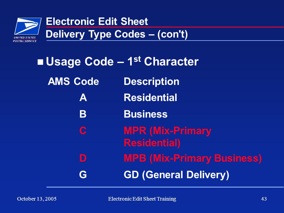 October 13, 2005Electronic Edit Sheet Training43 Electronic Edit Sheet Usage Code – 1 st Character Delivery Type Codes – (con't) AMS CodeDescription A