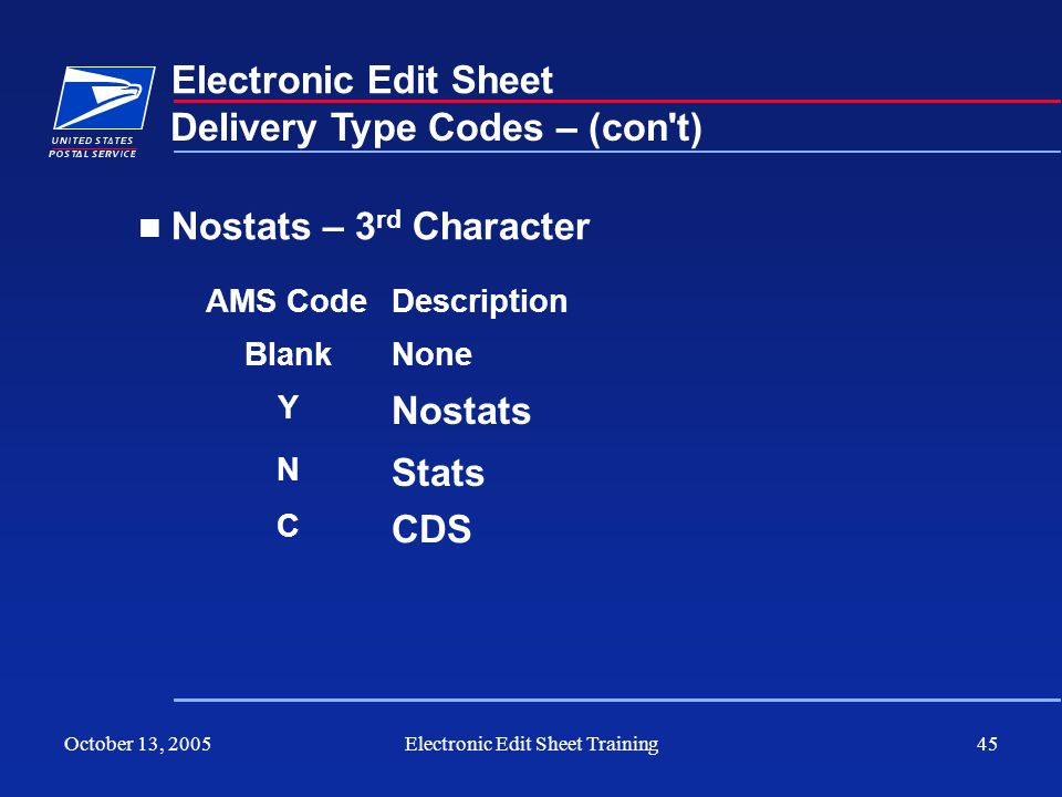 October 13, 2005Electronic Edit Sheet Training45 Electronic Edit Sheet Nostats – 3 rd Character Delivery Type Codes – (con't) AMS CodeDescription Blan