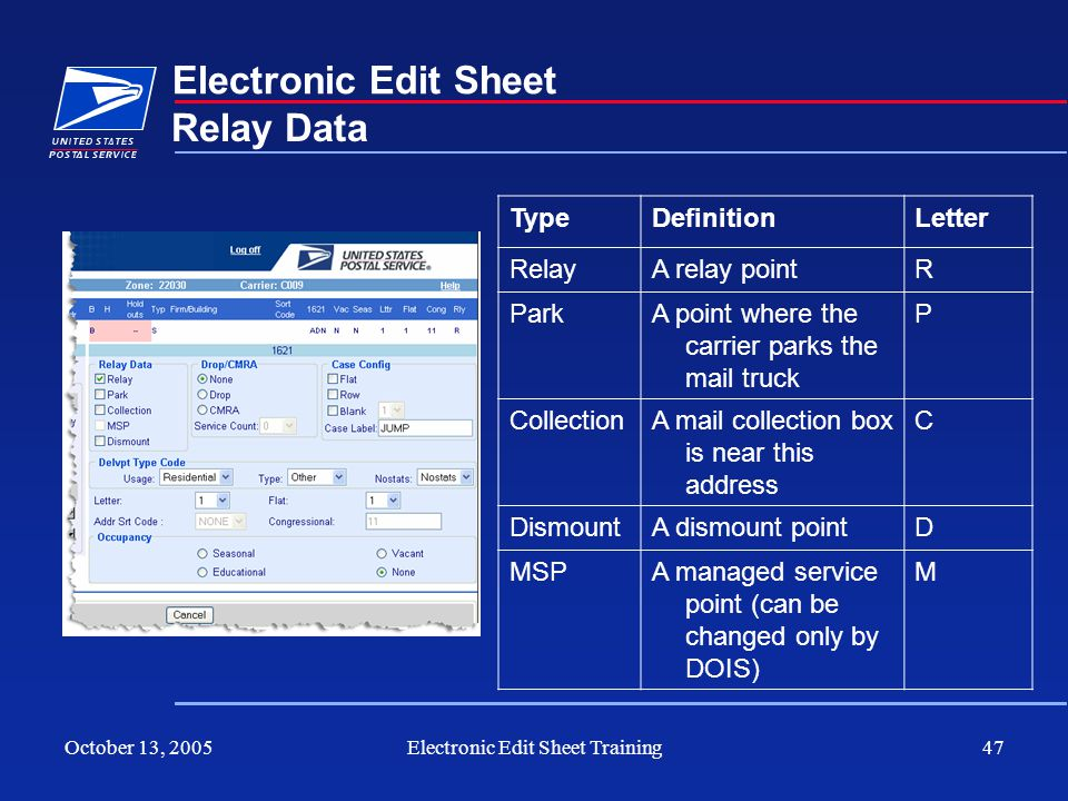 October 13, 2005Electronic Edit Sheet Training47 Electronic Edit Sheet TypeDefinitionLetter RelayA relay pointR ParkA point where the carrier parks th