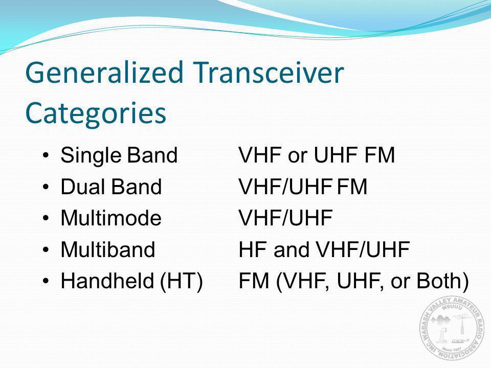 Generalized Transceiver Categories Single BandVHF or UHF FM Dual BandVHF/UHFFM MultimodeVHF/UHF MultibandHF and VHF/UHF Handheld (HT)FM (VHF, UHF, or