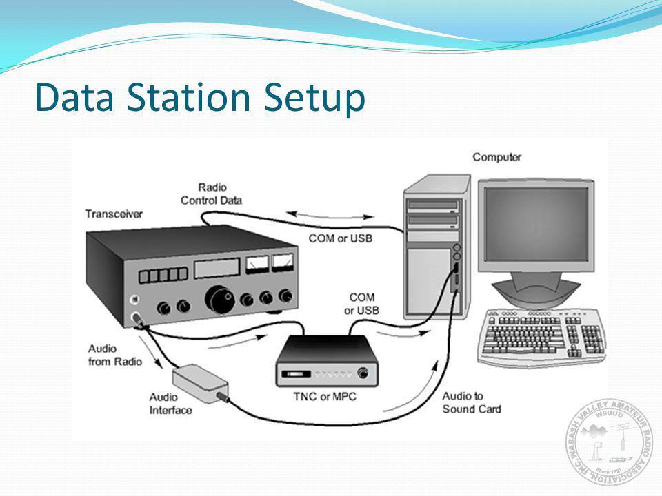 Data Station Setup