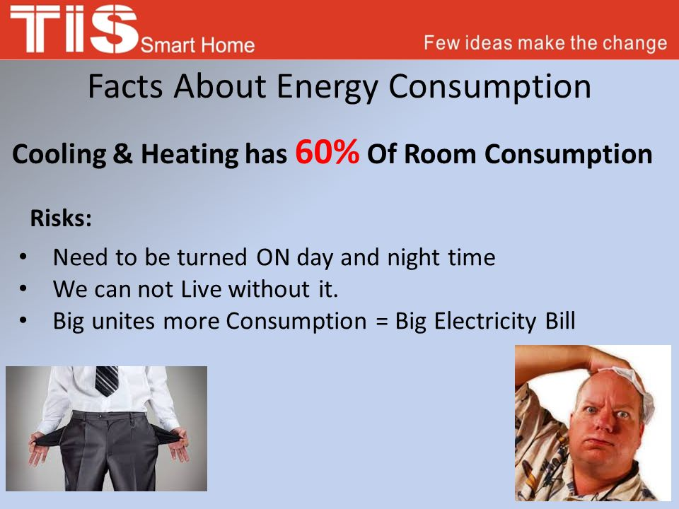 Facts About Energy Consumption Lighting has 15% Of Room Consumption Risks: We Need it at nights and dark room.
