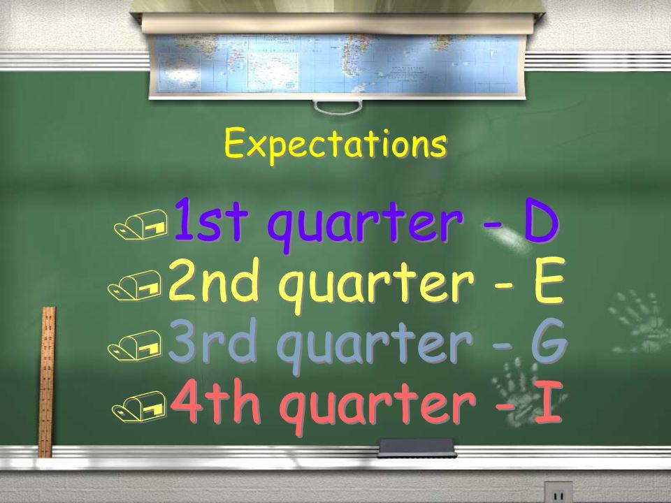 Expectations / 1st quarter - D / 2nd quarter - E / 3rd quarter - G / 4th quarter - I / 1st quarter - D / 2nd quarter - E / 3rd quarter - G / 4th quarter - I