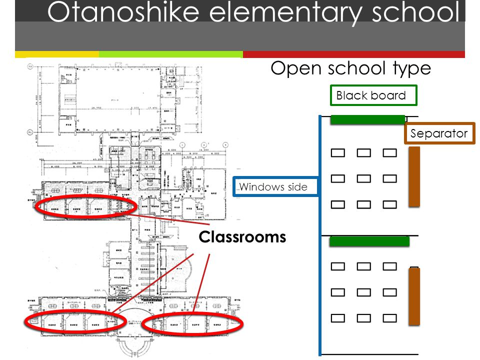Otanoshike elementary school Open school type Classrooms Windows side Black board Separator