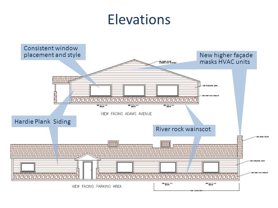 Elevations Hardie Plank Siding River rock wainscot New higher façade masks HVAC units Consistent window placement and style