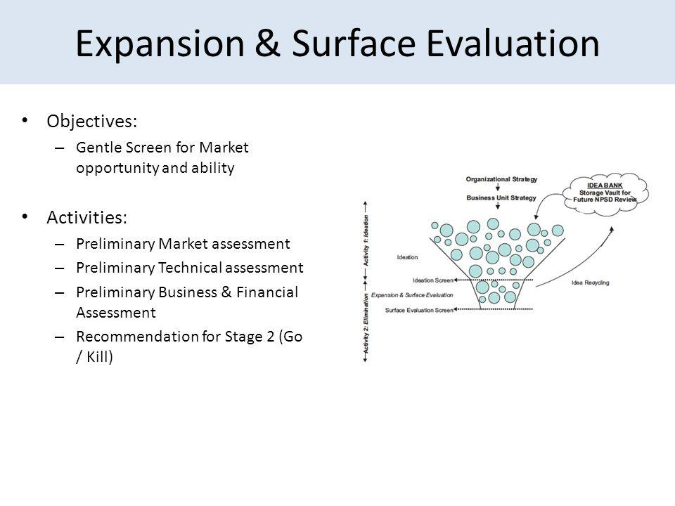 Expansion & Surface Evaluation Objectives: – Gentle Screen for Market opportunity and ability Activities : – Preliminary Market assessment – Preliminary Technical assessment – Preliminary Business & Financial Assessment – Recommendation for Stage 2 (Go / Kill)