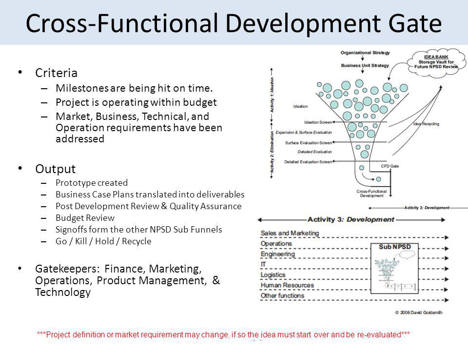 Cross-Functional Development Gate Criteria – Milestones are being hit on time.