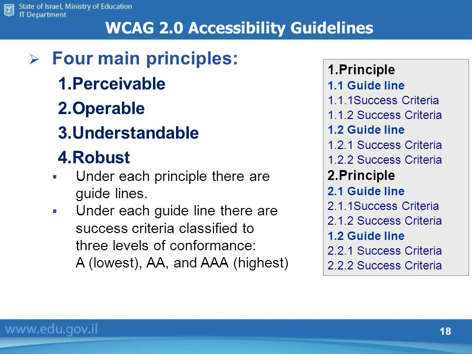 18 WCAG 2.0 Accessibility Guidelines Four main principles: 1.Perceivable 2.Operable 3.Understandable 4.Robust Under each principle there are guide lin