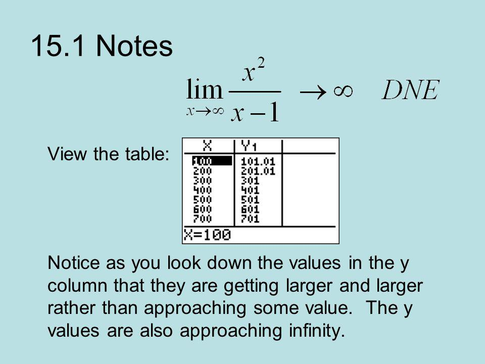15.1 Notes View the table: Notice as you look down the values in the y column that they are getting larger and larger rather than approaching some val