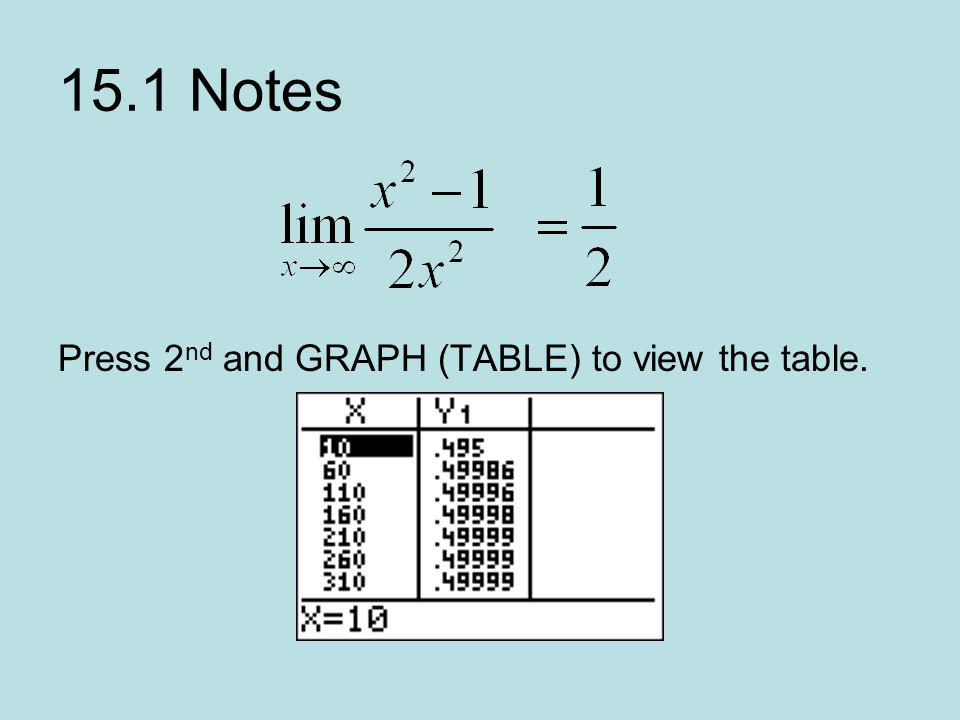 15.1 Notes Press 2 nd and GRAPH (TABLE) to view the table.